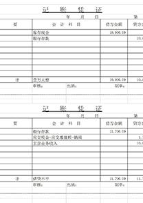 公司会计记账凭证模板