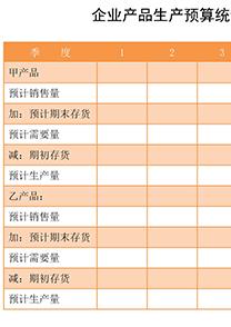 企業產品生產預算統計表