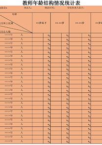教師年齡結構情況統計表