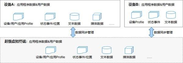 华为鸿蒙4.0系统官网下载