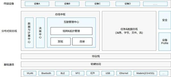 鸿蒙系统4.0正式版下载