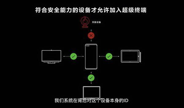 华为鸿蒙电脑系统下载64位官方下载