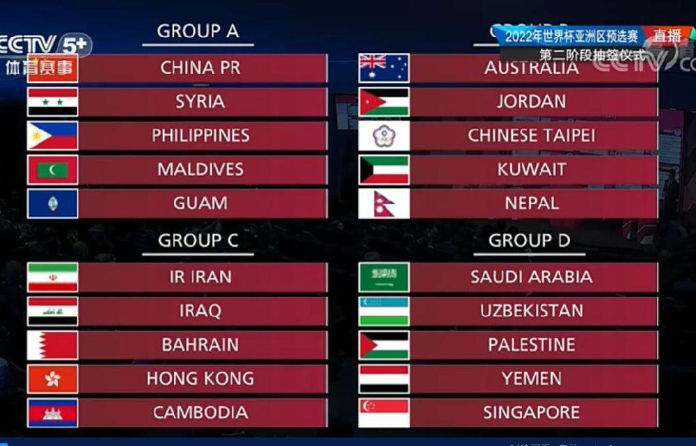中国足球队世预赛赛程表 足球世界杯预选赛中国队赛程表最新