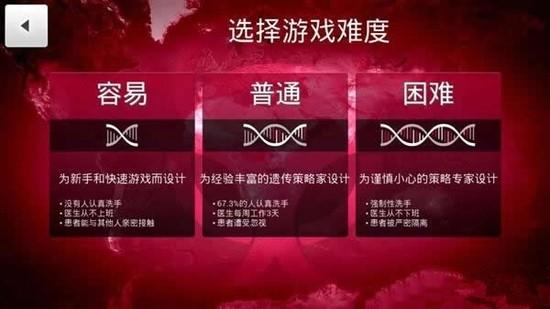 瘟疫免费公司中文游戏DNA