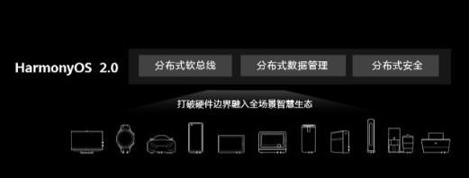 华为鸿蒙系统官方版下载