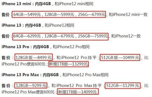 iphone13pro颜色介绍